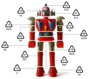 robot_materials