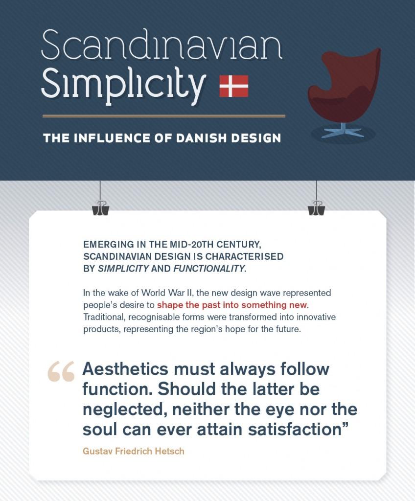 Aram_Danish Design (slice1) HR