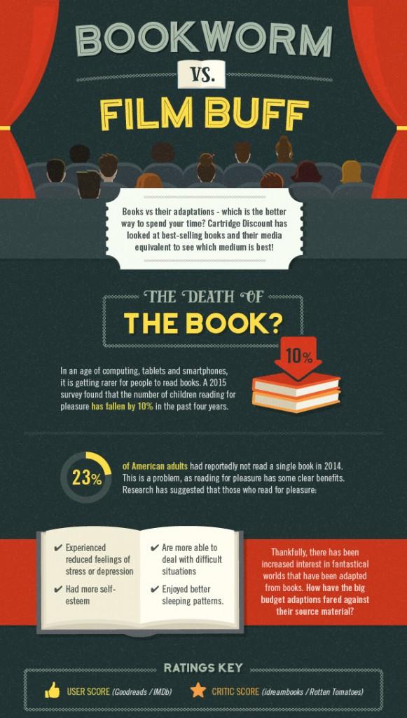 C.Discount_Books_vs_Adaptations (slice1)