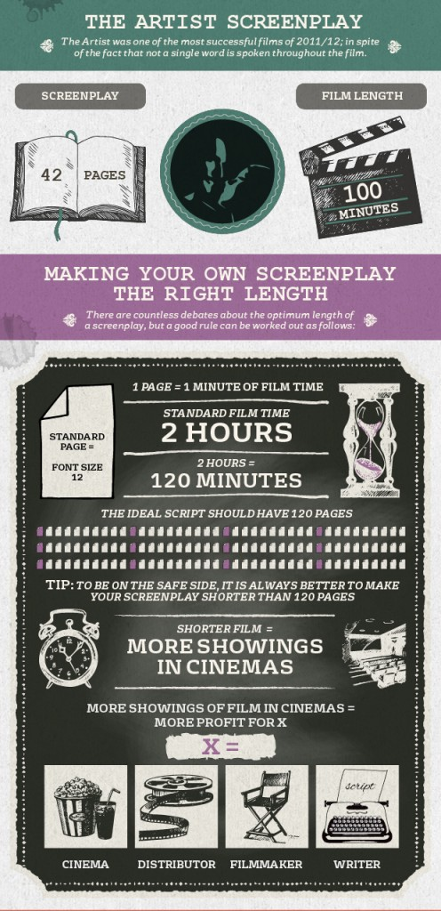 the science of the movie screenplay (slice3)