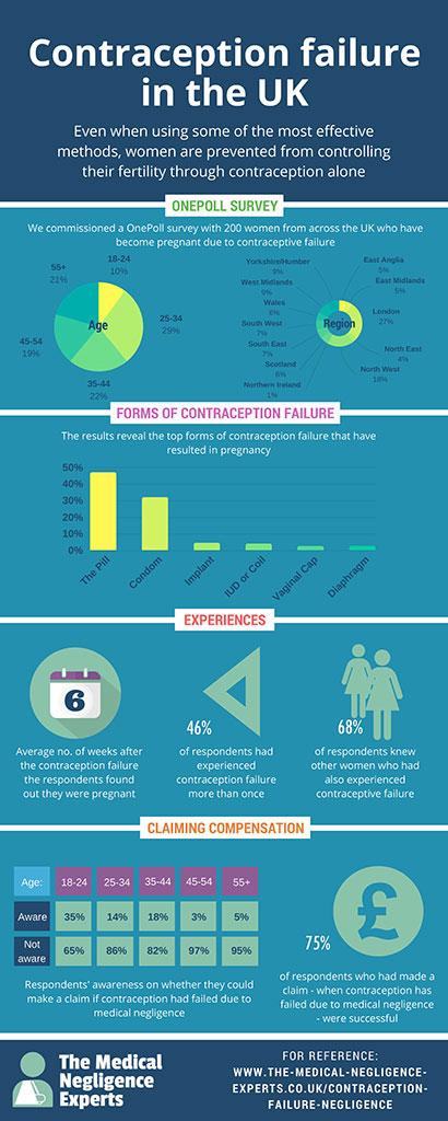 contaceptionsmall-