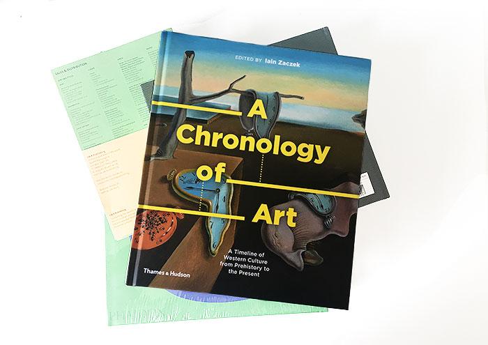 CHRONOLOGYOFART