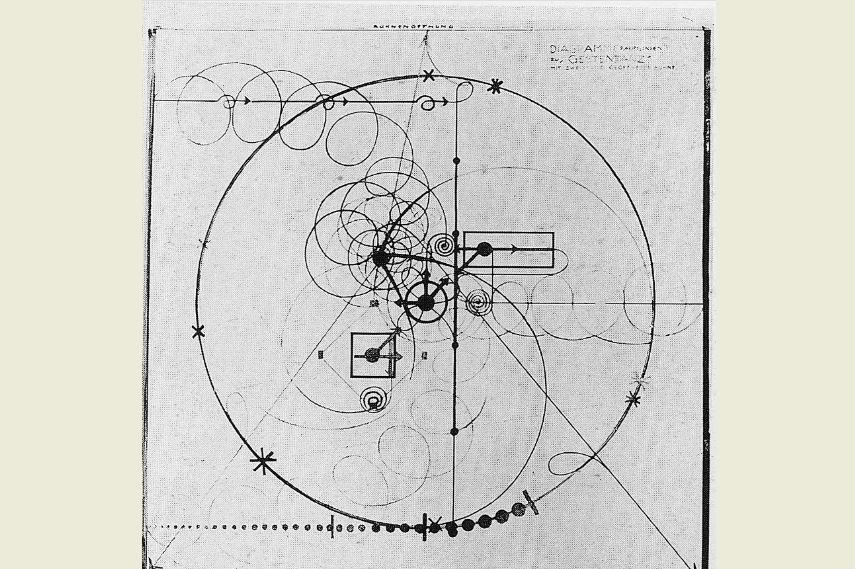 Oskar-Schlemmer-Gesture-Dance-Movement-Diagram-1926