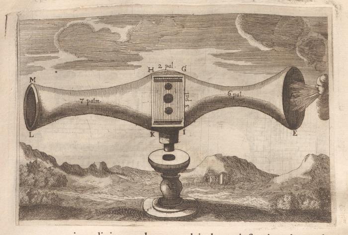 Aeolian Harp, Phonurgia Nova, Athanasius Kircher